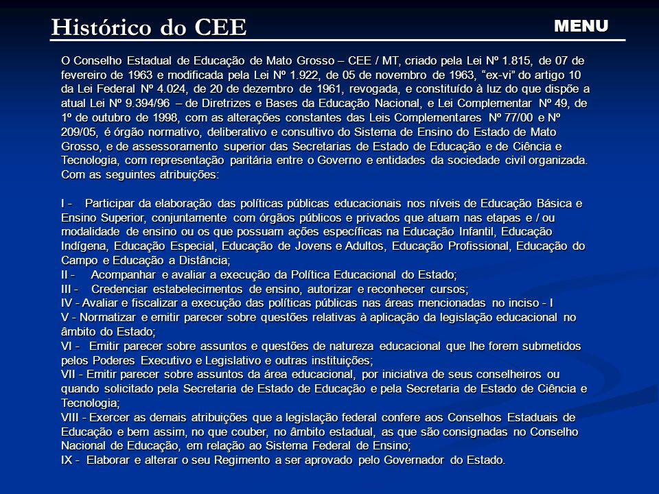 Histórico do CEE MENU.