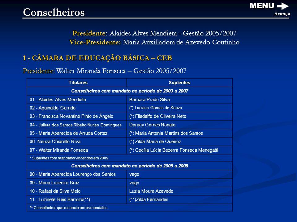 MENU Conselheiros. Avança. Presidente: Alaídes Alves Mendieta - Gestão 2005/2007 Vice-Presidente: Maria Auxiliadora de Azevedo Coutinho.