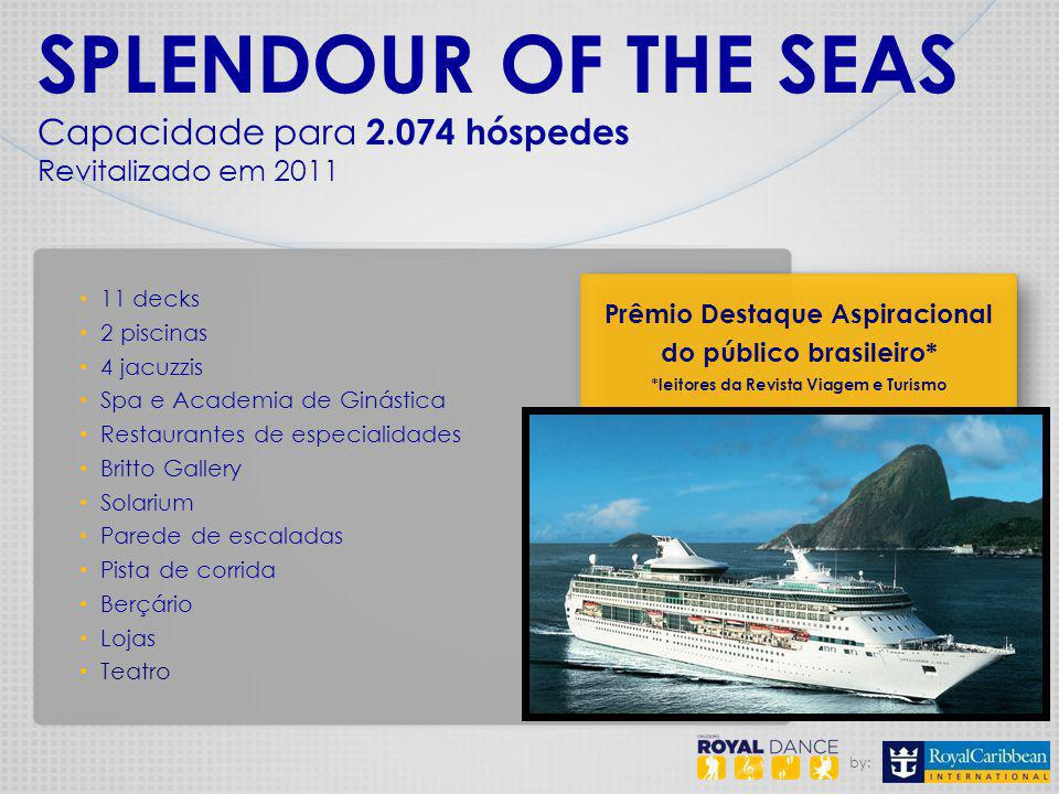 SPLENDOUR OF THE SEAS Capacidade para 2.074 hóspedes