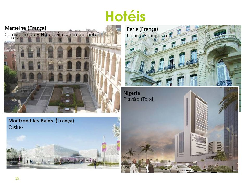 Hotéis Marselha (França)
