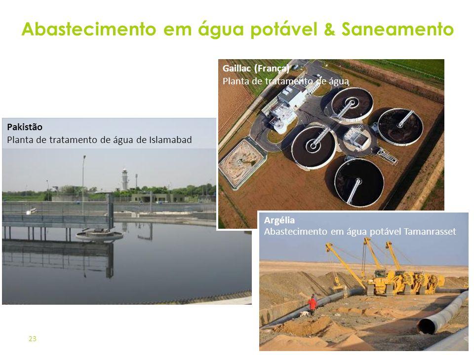 Abastecimento em água potável & Saneamento