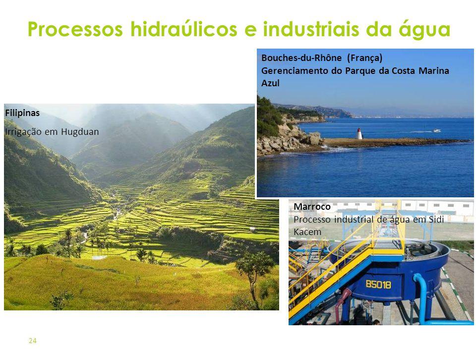 Processos hidraúlicos e industriais da água
