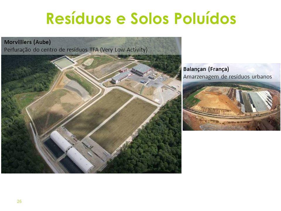 Resíduos e Solos Poluídos