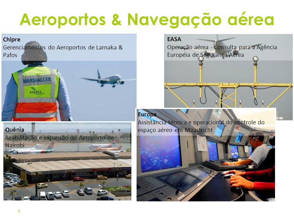 Aeroportos & Navegação aérea