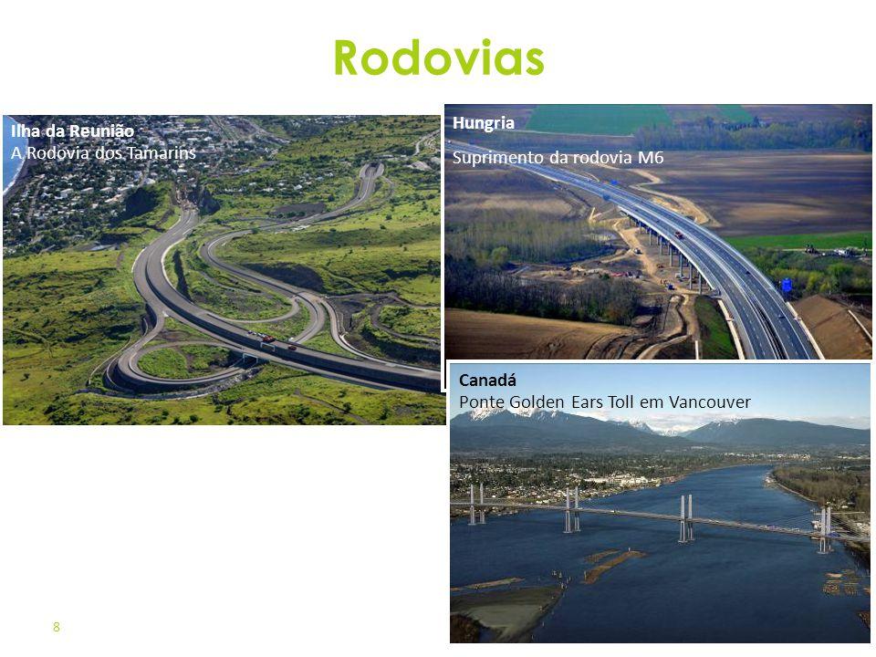 Rodovias Hungria Ilha da Reunião Suprimento da rodovia M6