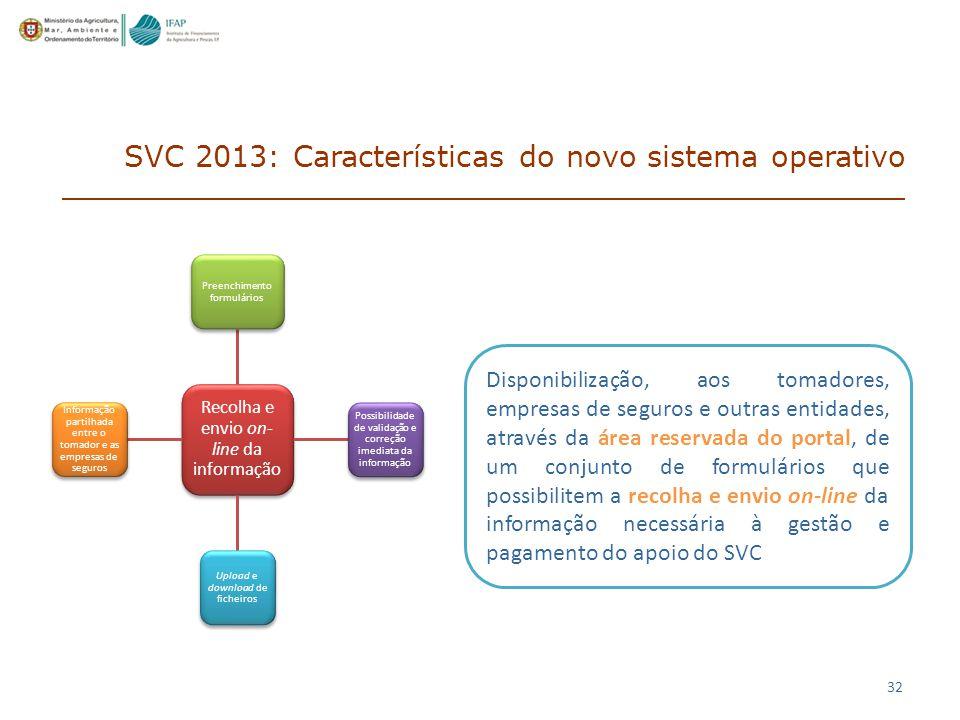 SVC 2013: Características do novo sistema operativo