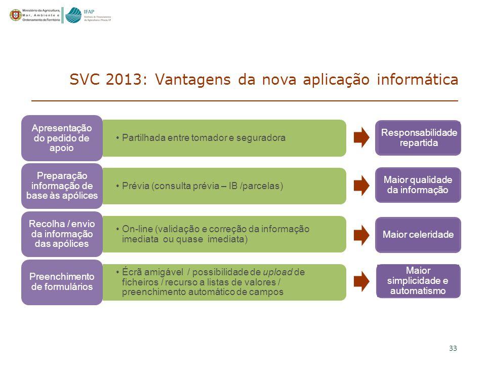 SVC 2013: Vantagens da nova aplicação informática