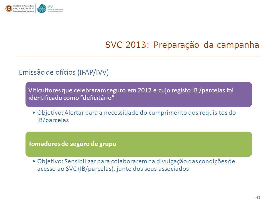 SVC 2013: Preparação da campanha