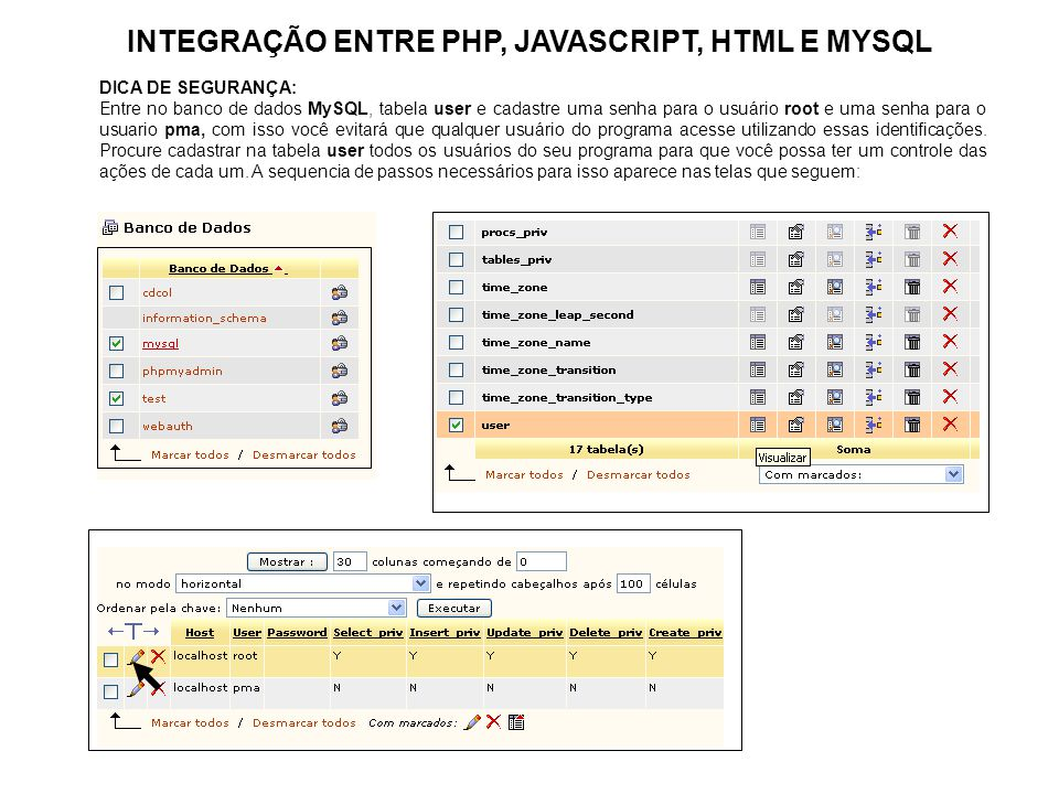 INTEGRAÇÃO ENTRE PHP, JAVASCRIPT, HTML E MYSQL