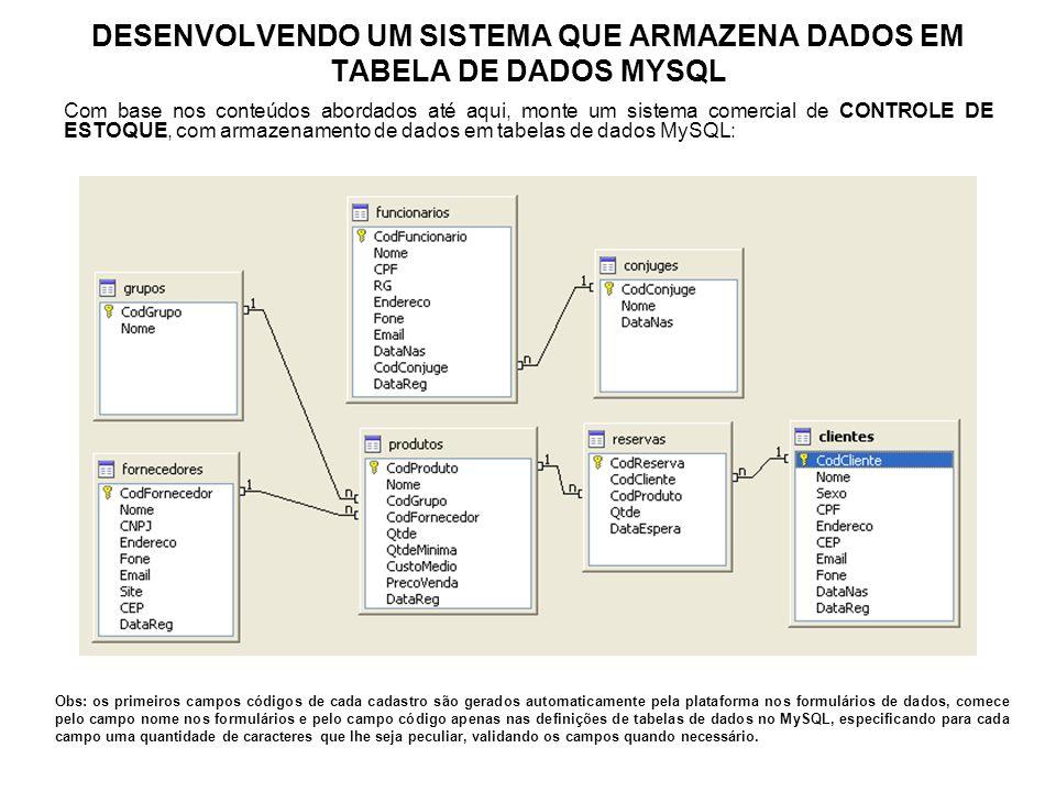 DESENVOLVENDO UM SISTEMA QUE ARMAZENA DADOS EM TABELA DE DADOS MYSQL