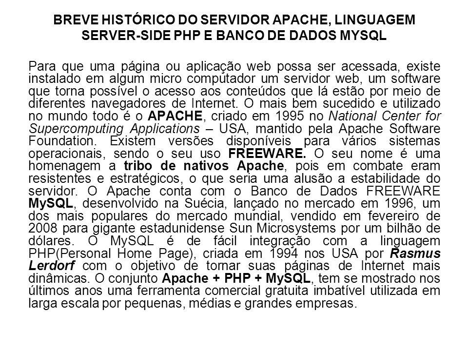 BREVE HISTÓRICO DO SERVIDOR APACHE, LINGUAGEM SERVER-SIDE PHP E BANCO DE DADOS MYSQL