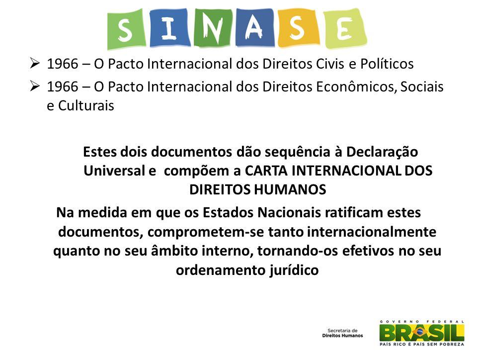 1966 – O Pacto Internacional dos Direitos Civis e Políticos