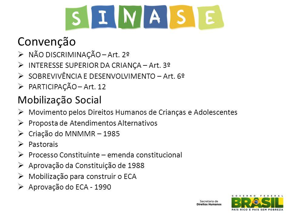 Convenção Mobilização Social NÃO DISCRIMINAÇÃO – Art. 2º