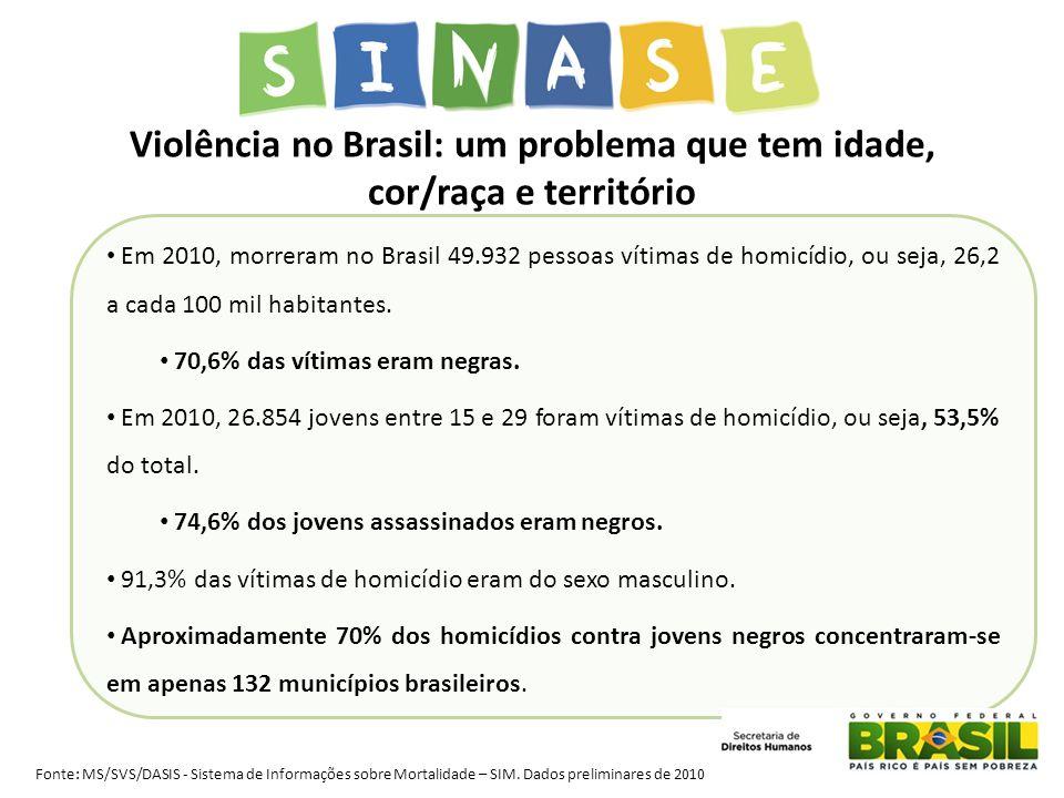 Violência no Brasil: um problema que tem idade, cor/raça e território