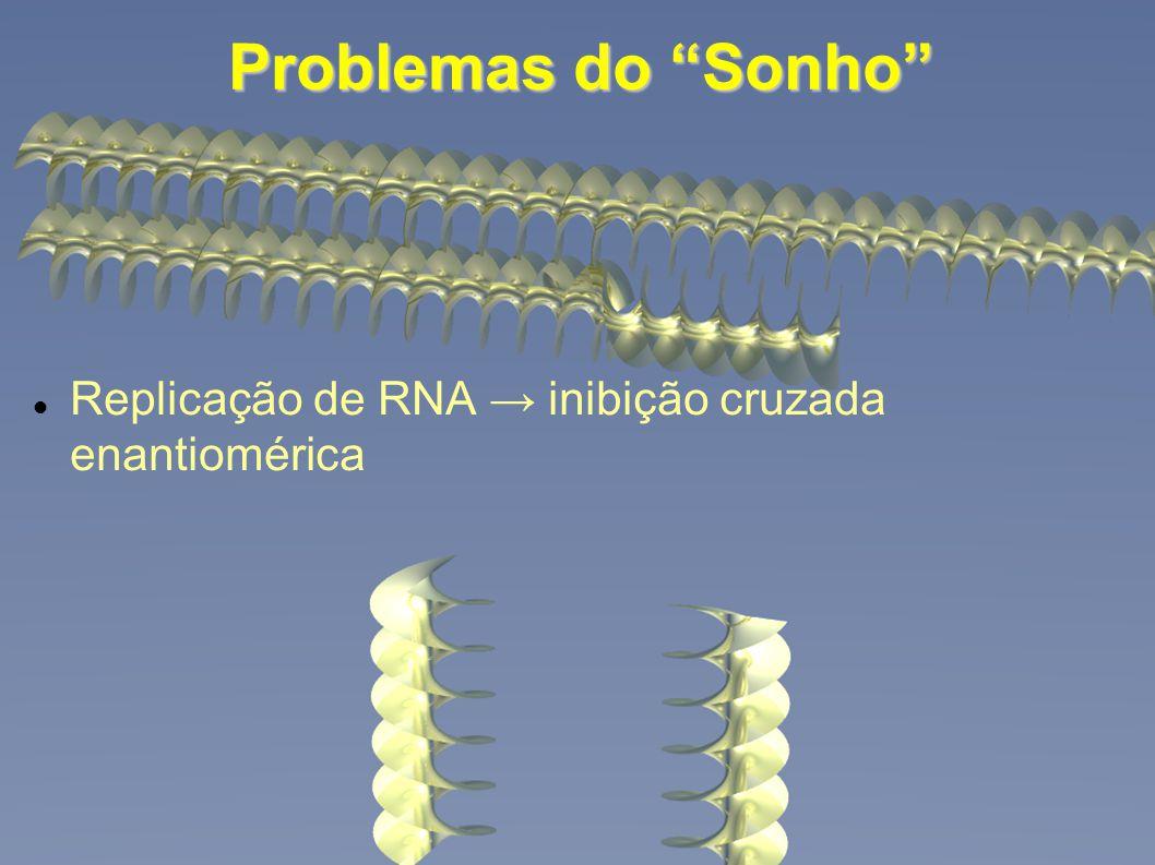Problemas do Sonho Replicação de RNA → inibição cruzada enantiomérica