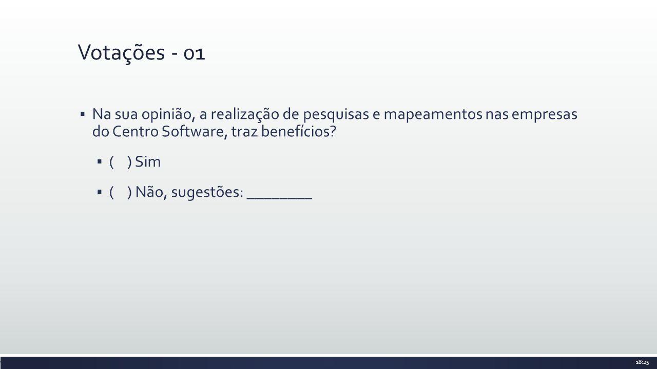 Votações - 01 Na sua opinião, a realização de pesquisas e mapeamentos nas empresas do Centro Software, traz benefícios