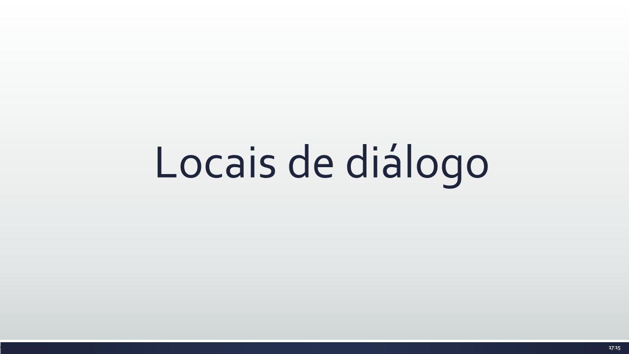 Locais de diálogo Pode exigir mais de um slide 17:15