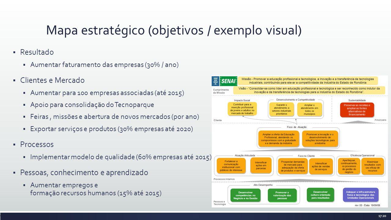Mapa estratégico (objetivos / exemplo visual)