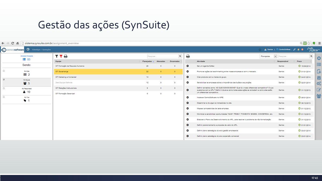 Gestão das ações (SynSuite)