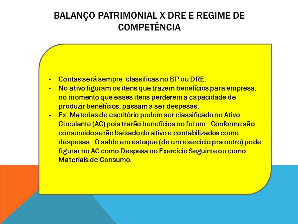 Balanço Patrimonial x DRE e Regime de Competência