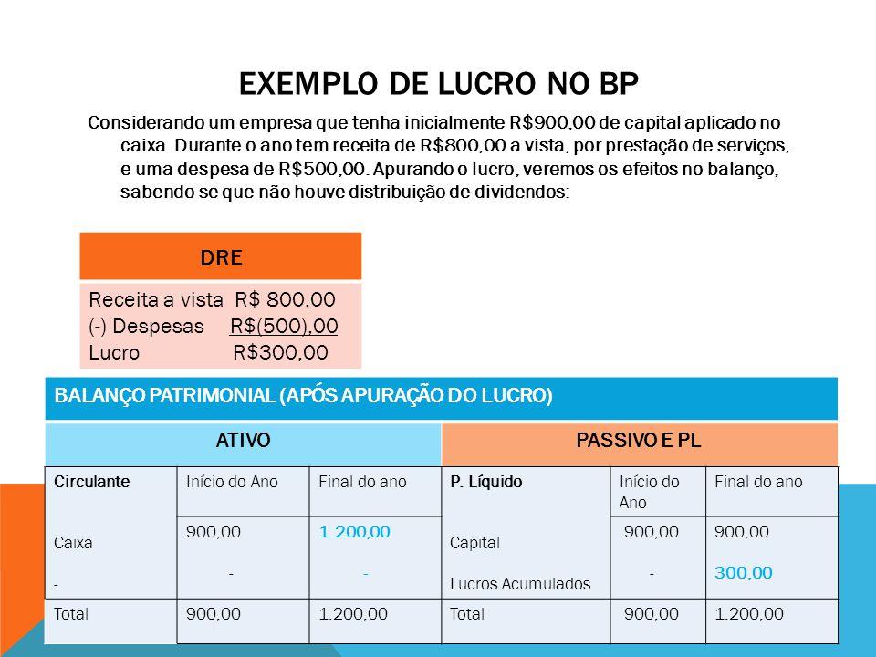 Exemplo de Lucro no BP DRE Receita a vista R$ 800,00