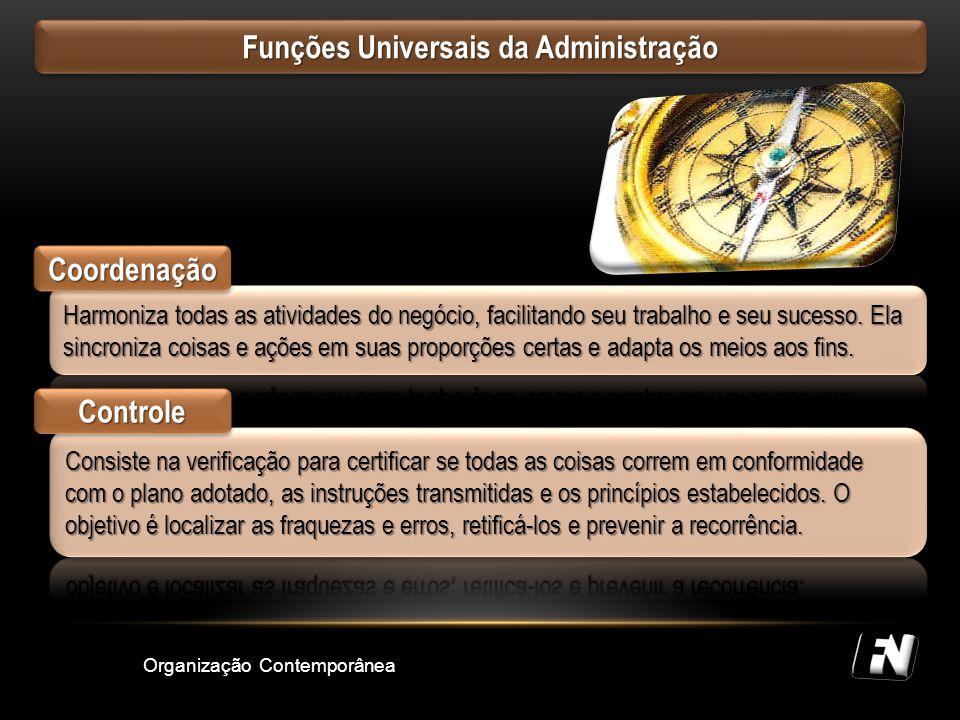 Funções Universais da Administração