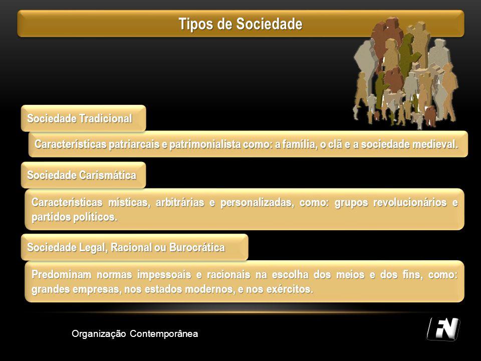 Tipos de Sociedade Sociedade Tradicional