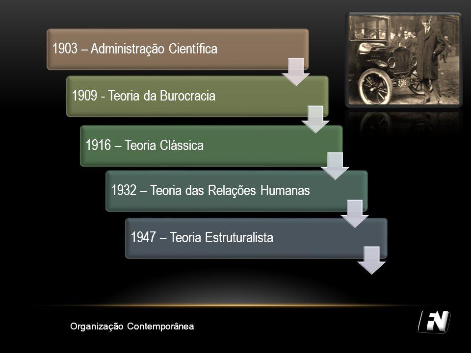 1903 – Administração Científica