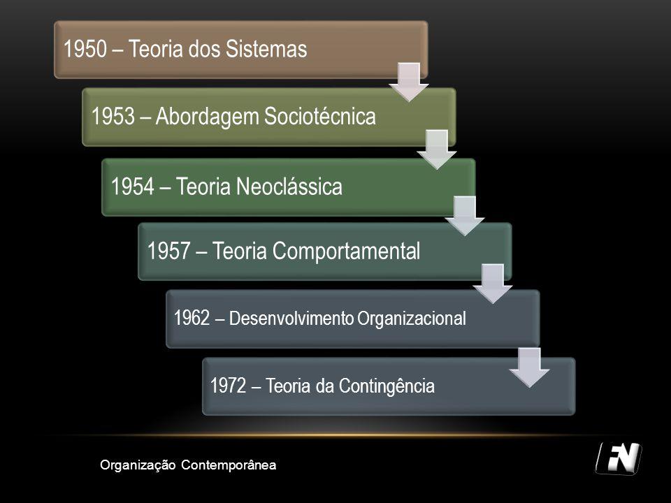 1953 – Abordagem Sociotécnica