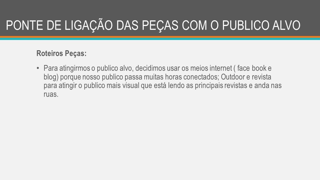 PONTE DE LIGAÇÃO DAS PEÇAS COM O PUBLICO ALVO