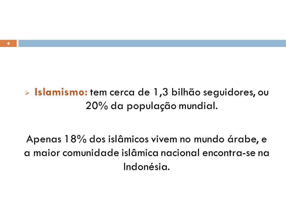 Islamismo: tem cerca de 1,3 bilhão seguidores, ou 20% da população mundial.