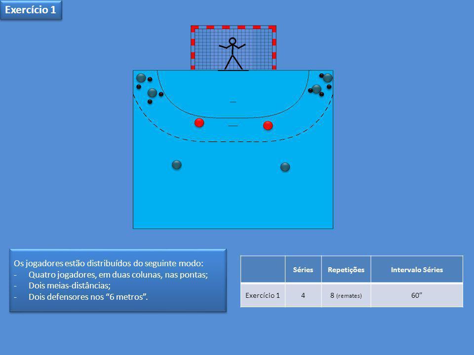 Exercício 1 Os jogadores estão distribuídos do seguinte modo: