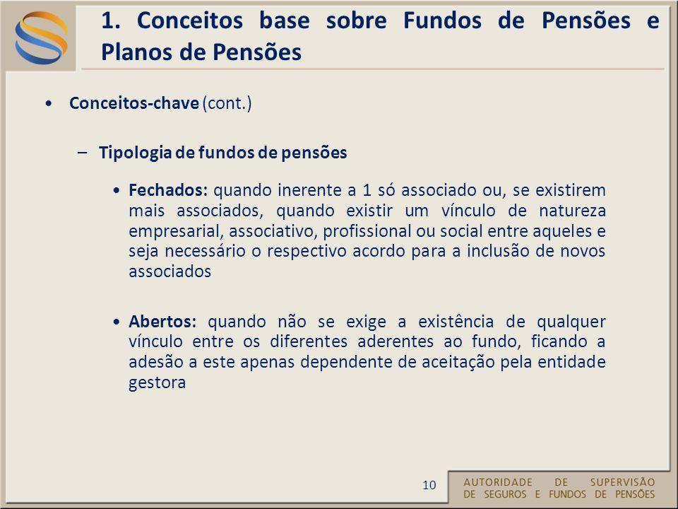 1. Conceitos base sobre Fundos de Pensões e Planos de Pensões