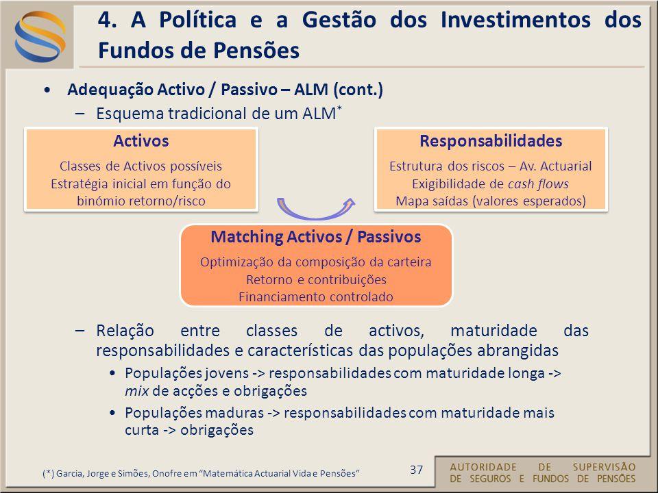 Matching Activos / Passivos