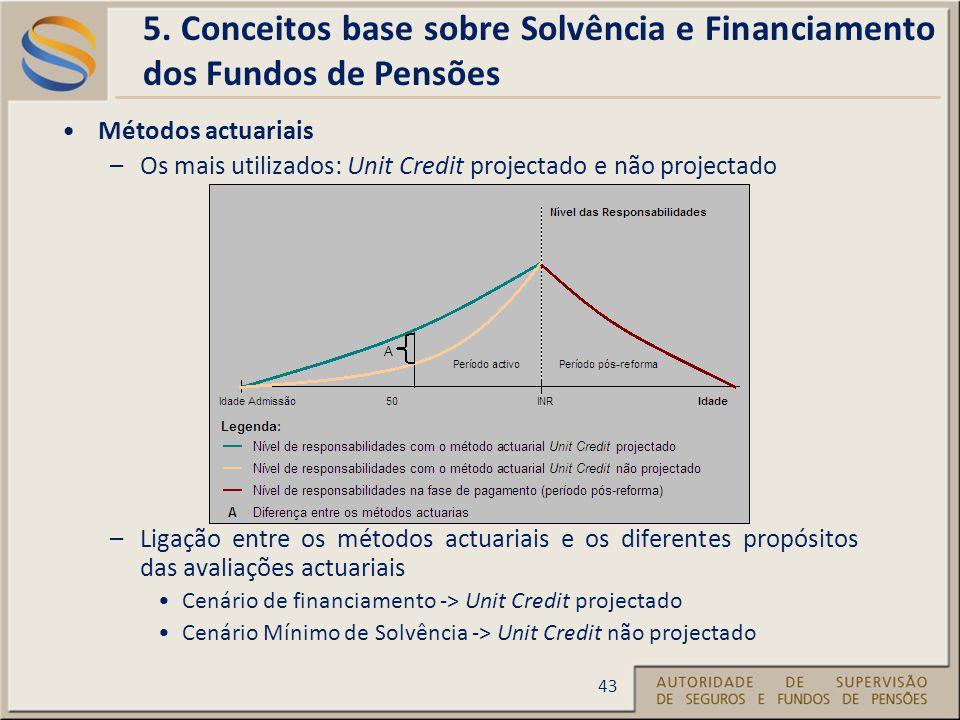 5. Conceitos base sobre Solvência e Financiamento dos Fundos de Pensões