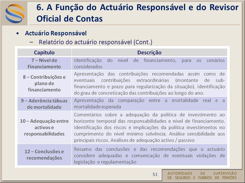 6. A Função do Actuário Responsável e do Revisor Oficial de Contas