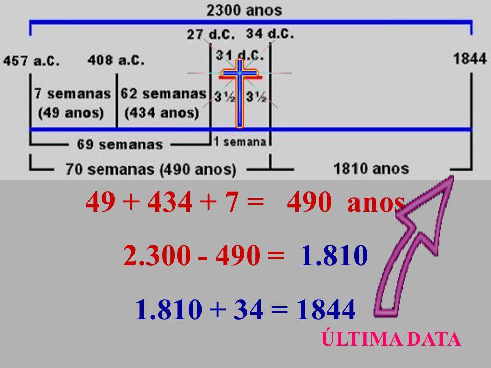 49 + 434 + 7 = 490 anos 2.300 - 490 = 1.810 1.810 + 34 = 1844 ÚLTIMA DATA