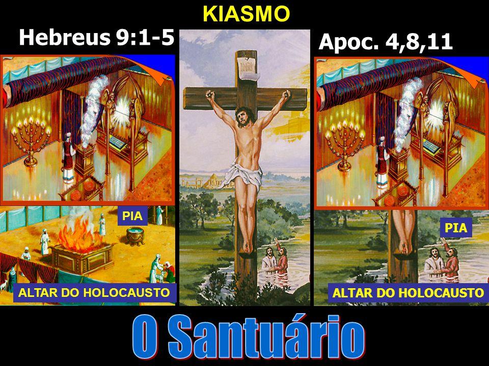 O Santuário KIASMO Hebreus 9:1-5 Apoc. 4,8,11 PIA PIA