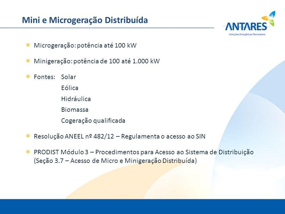 Mini e Microgeração Distribuída