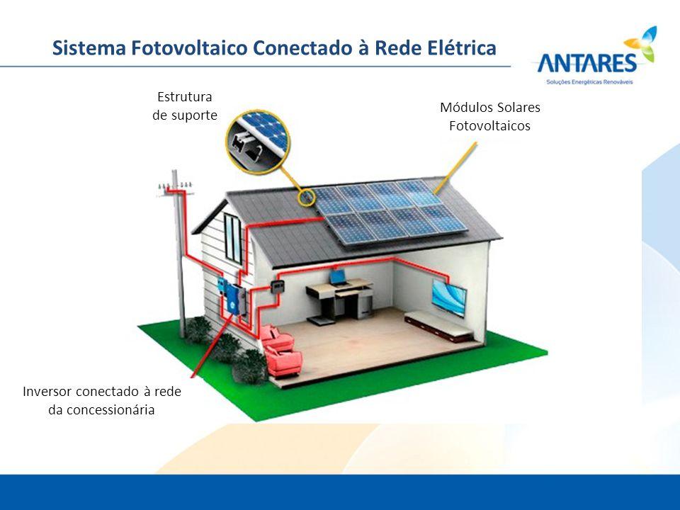 Sistema Fotovoltaico Conectado à Rede Elétrica