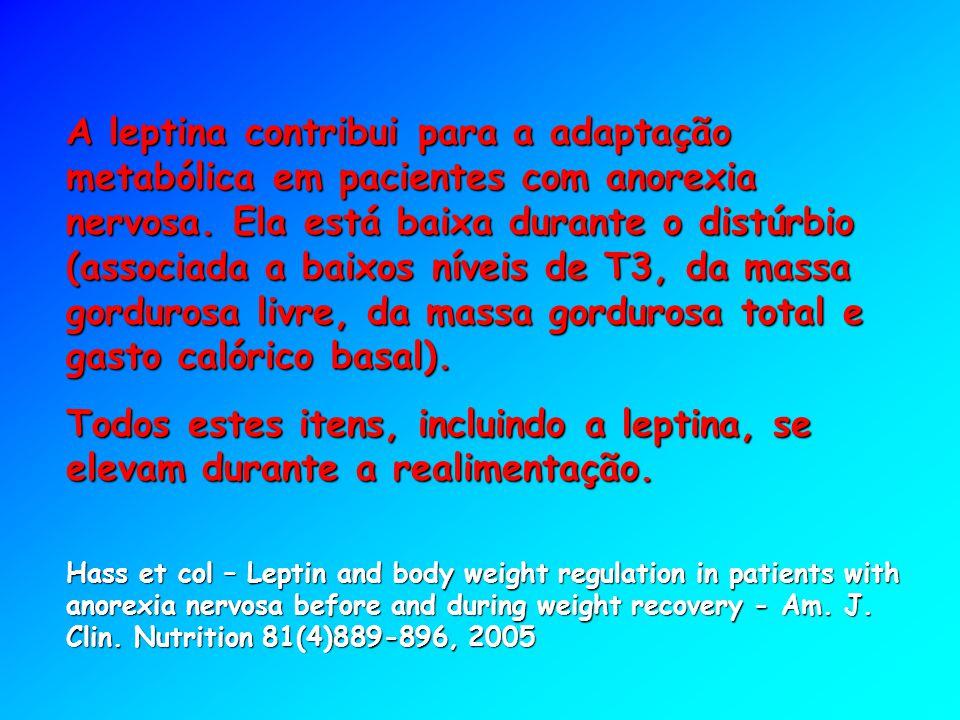 A leptina contribui para a adaptação metabólica em pacientes com anorexia nervosa. Ela está baixa durante o distúrbio (associada a baixos níveis de T3, da massa gordurosa livre, da massa gordurosa total e gasto calórico basal).