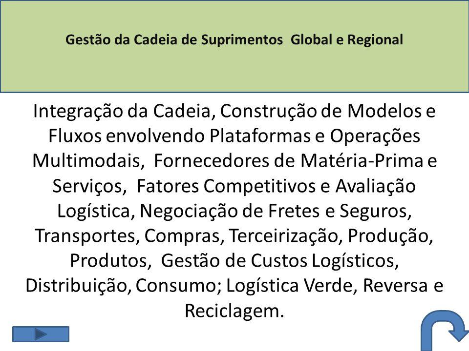 Gestão da Cadeia de Suprimentos Global e Regional