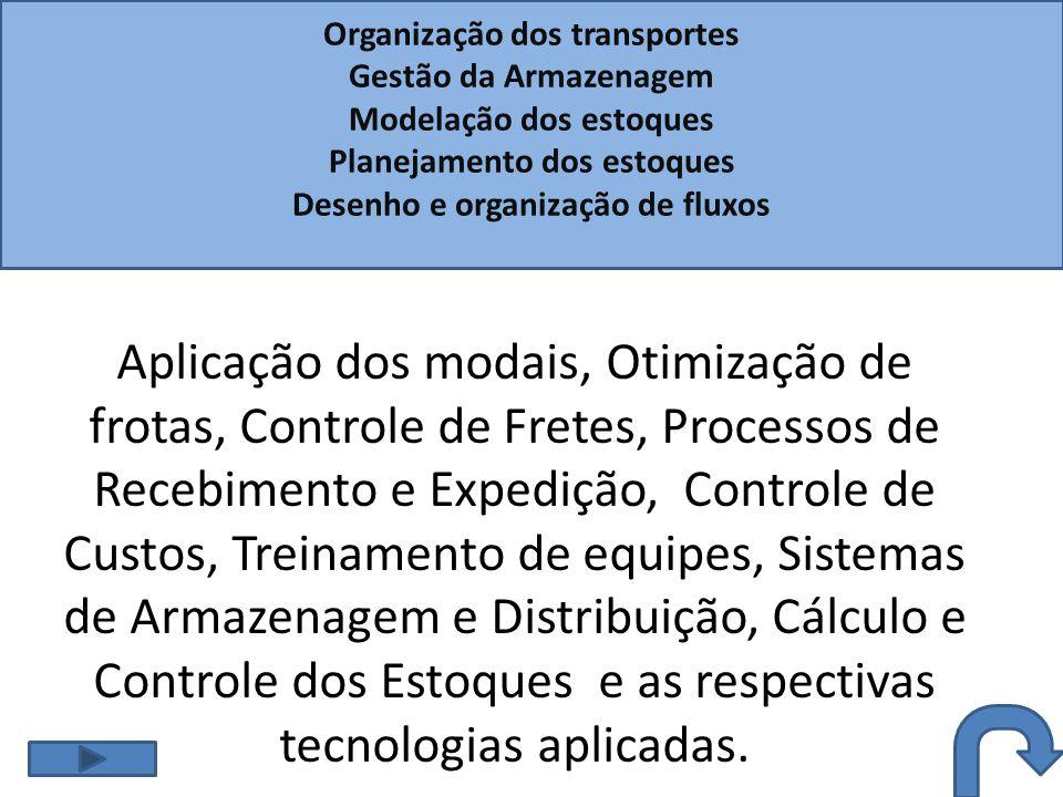 Organização dos transportes