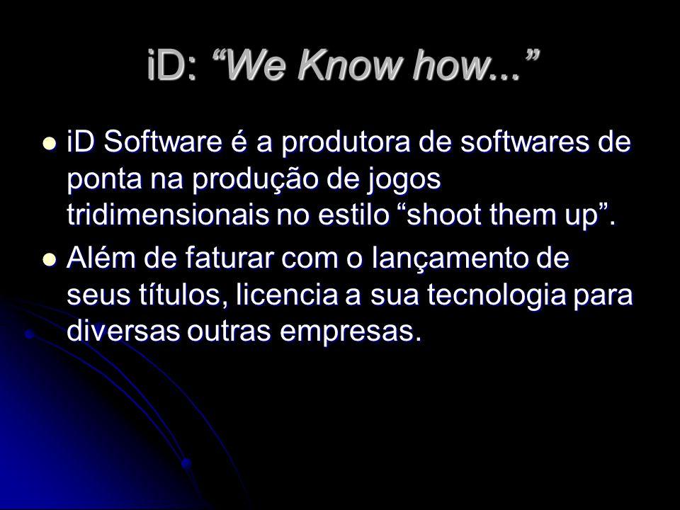 iD: We Know how... iD Software é a produtora de softwares de ponta na produção de jogos tridimensionais no estilo shoot them up .