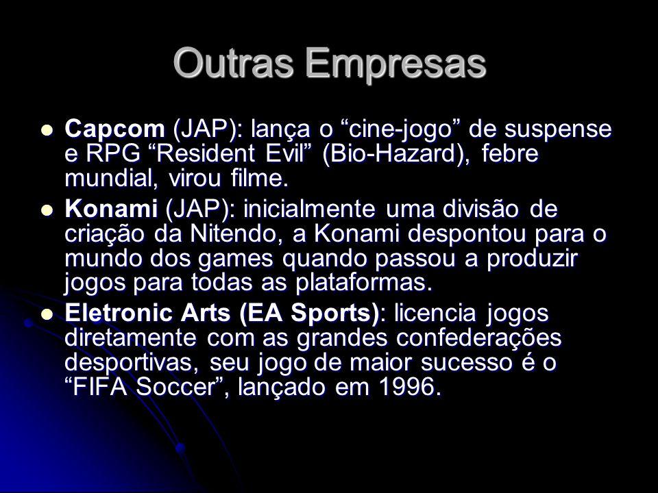 Outras Empresas Capcom (JAP): lança o cine-jogo de suspense e RPG Resident Evil (Bio-Hazard), febre mundial, virou filme.