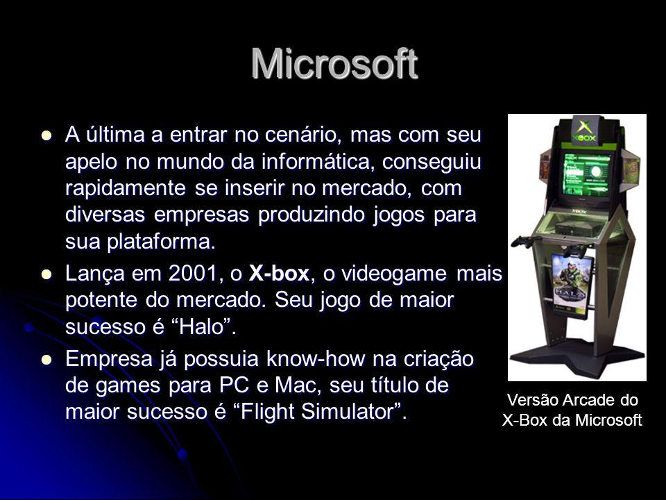Versão Arcade do X-Box da Microsoft