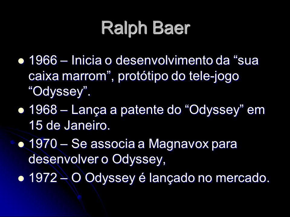 Ralph Baer 1966 – Inicia o desenvolvimento da sua caixa marrom , protótipo do tele-jogo Odyssey .