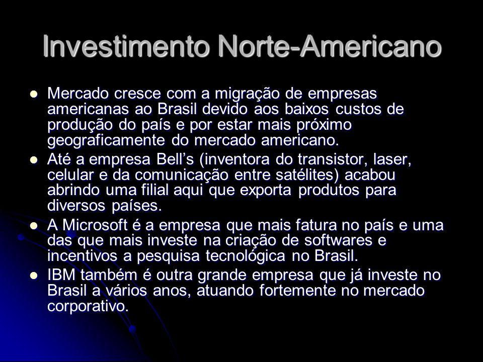 Investimento Norte-Americano