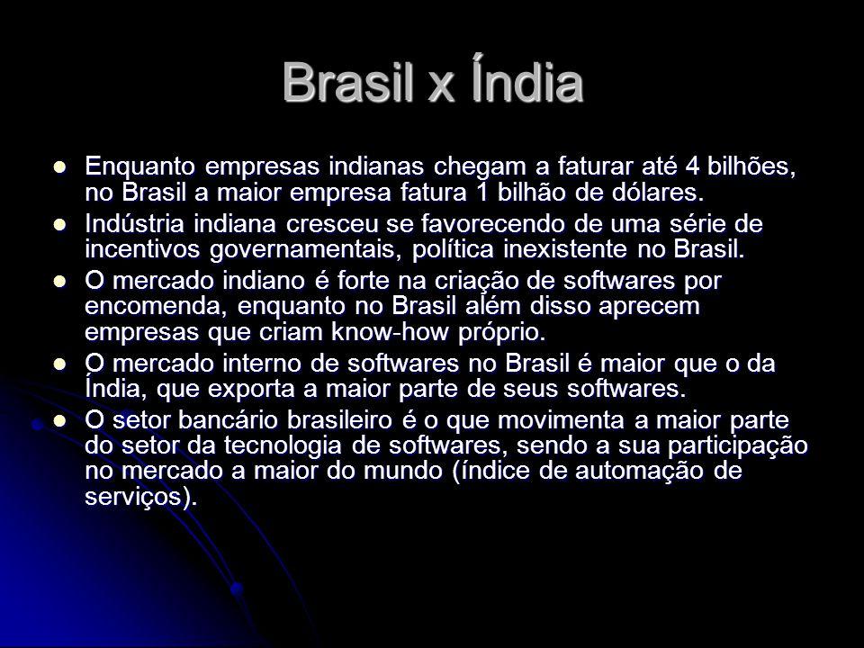 Brasil x Índia Enquanto empresas indianas chegam a faturar até 4 bilhões, no Brasil a maior empresa fatura 1 bilhão de dólares.