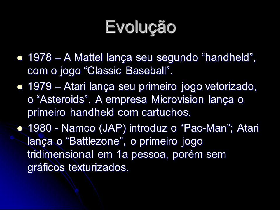 Evolução 1978 – A Mattel lança seu segundo handheld , com o jogo Classic Baseball .